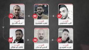 برلماني أردني: يجب العمل على تحقيق دعم عالمي لقضية الأسرى بسجون الاحتلال