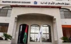 عويضة: تراجع الأرباح في بورصة فلسطين بنسبة 50% مقارنة بالعام الماضي
